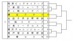 神奈川県小学生野球連盟 第104回大会